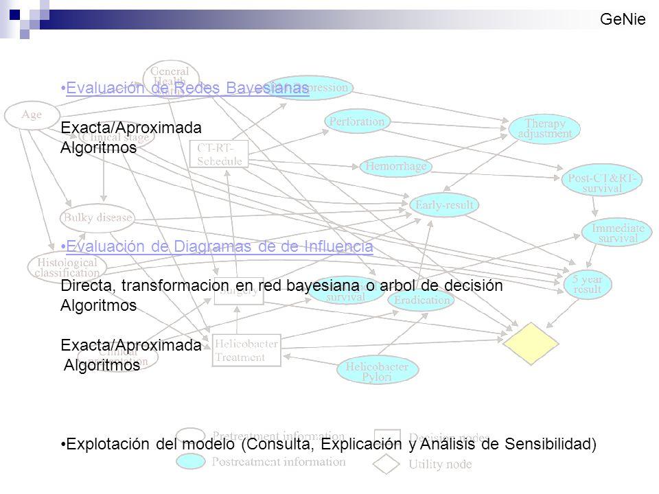 GeNie Evaluación de Redes Bayesianas. Exacta/Aproximada. Algoritmos. Evaluación de Diagramas de de Influencia.