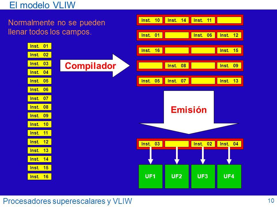 El modelo VLIW Compilador Emisión