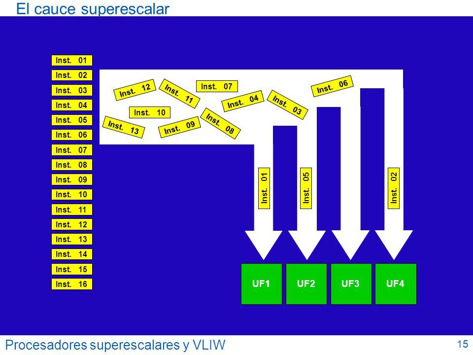 El cauce superescalar Procesadores superescalares y VLIW 15 UF1 UF2