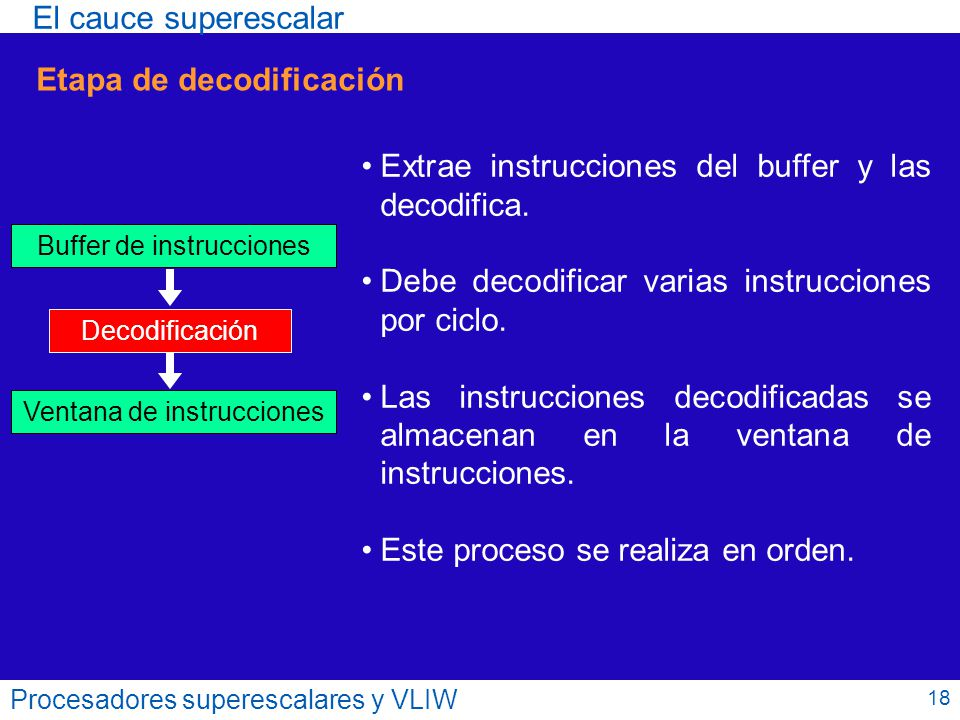 Etapa de decodificación