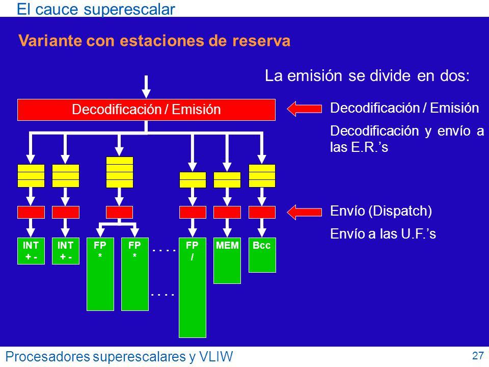 Decodificación / Emisión