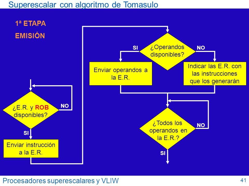 Superescalar con algoritmo de Tomasulo