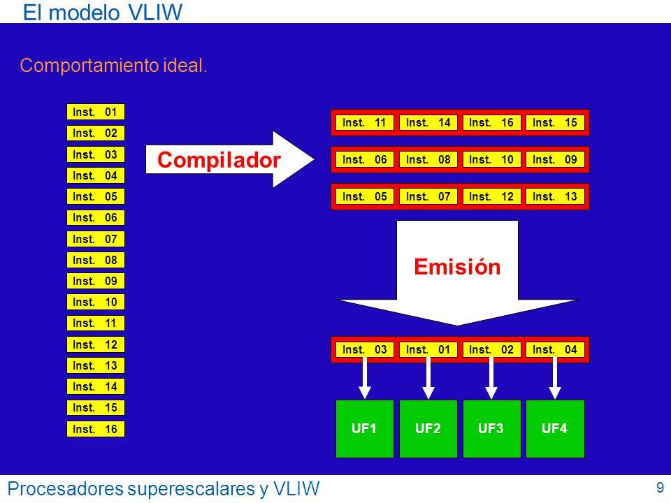 El modelo VLIW Compilador Emisión Comportamiento ideal.