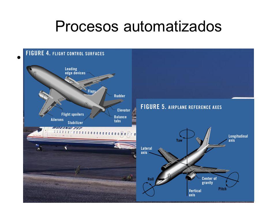 Procesos automatizados