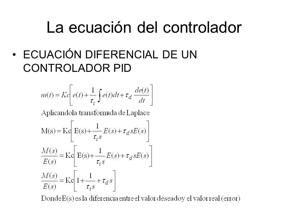 La ecuación del controlador