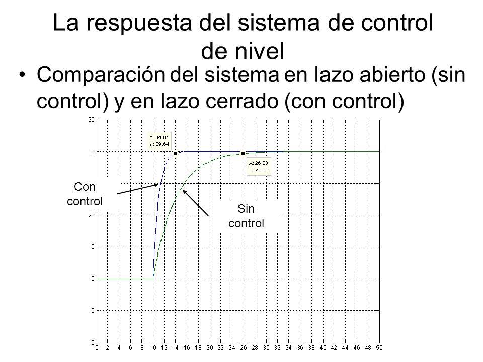 La respuesta del sistema de control de nivel