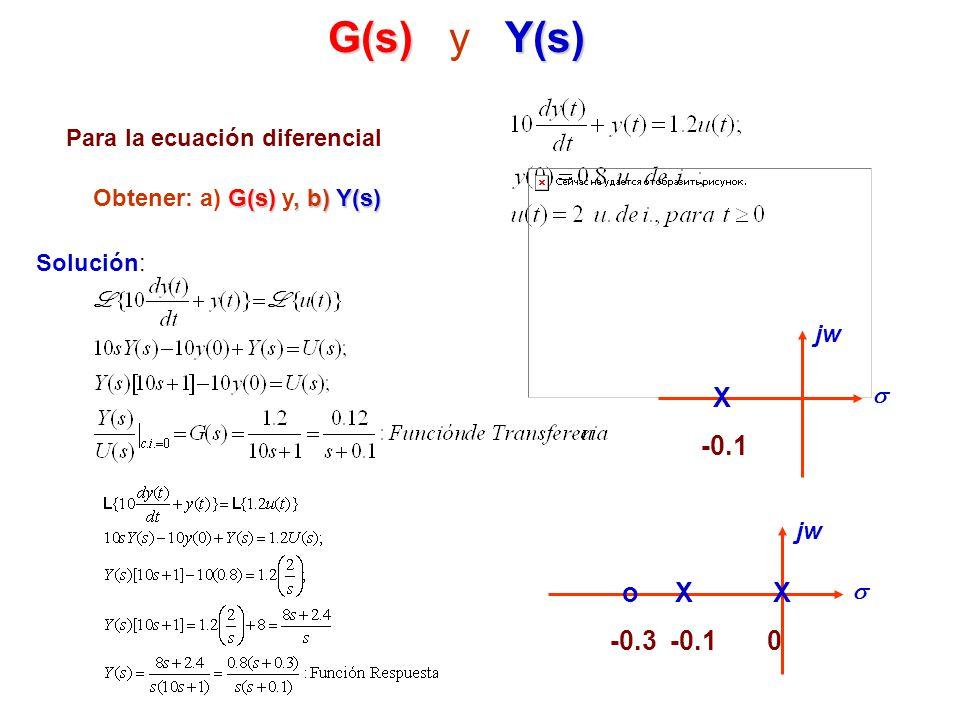 G(s) y Y(s) -0.1 -0.3 -0.1 0 Para la ecuación diferencial