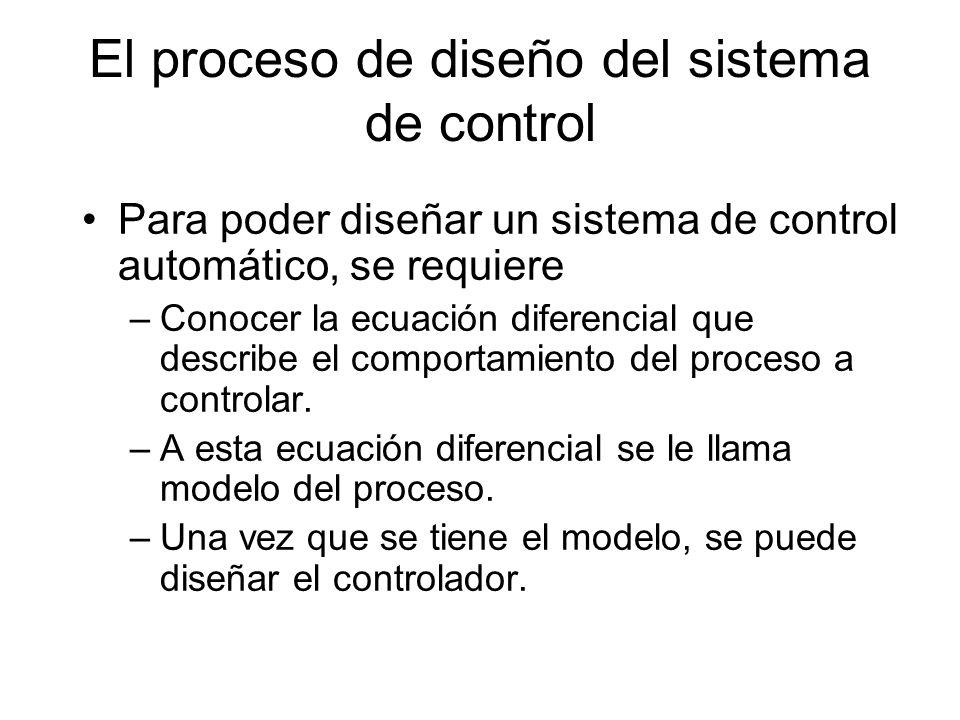 El proceso de diseño del sistema de control
