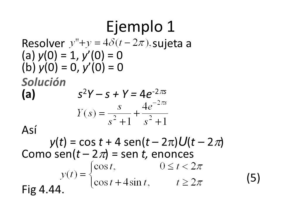 Ejemplo 1 Resolver sujeta a (a) y(0) = 1, y'(0) = 0 (b) y(0) = 0, y'(0) = 0.