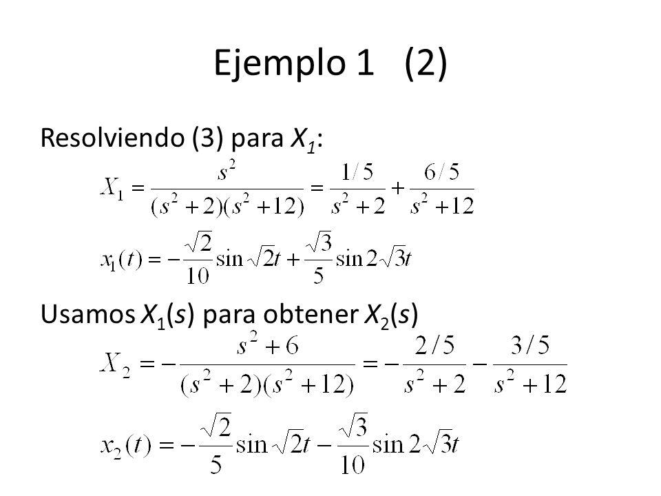 Ejemplo 1 (2) Resolviendo (3) para X1: Usamos X1(s) para obtener X2(s)