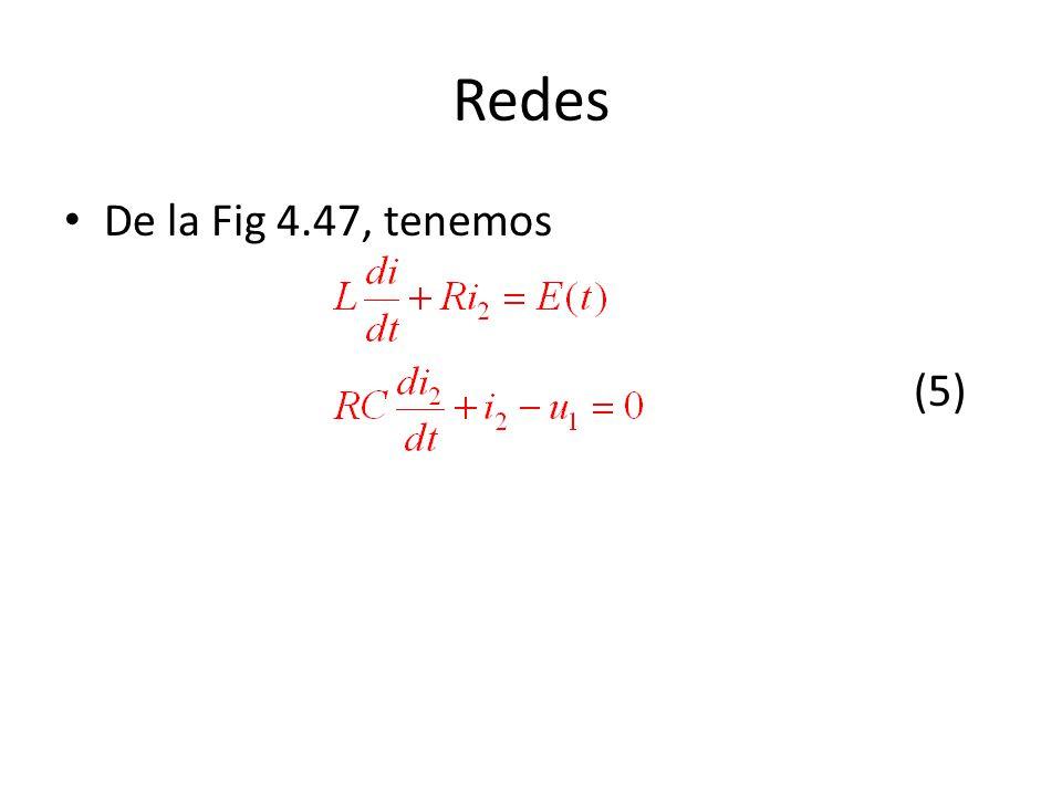 Redes De la Fig 4.47, tenemos (5)