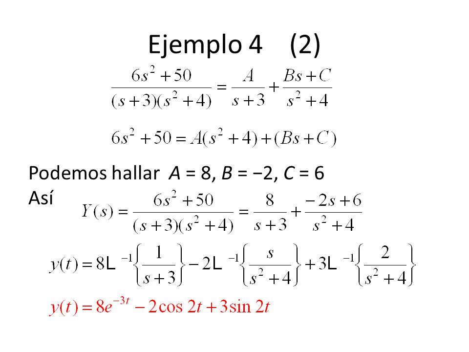 Ejemplo 4 (2) Podemos hallar A = 8, B = −2, C = 6 Así