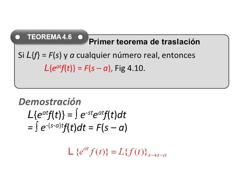 TEOREMA 4.6 Si L{f} = F(s) y a cualquier número real, entonces. L{eatf(t)} = F(s – a), Fig 4.10. Primer teorema de traslación.