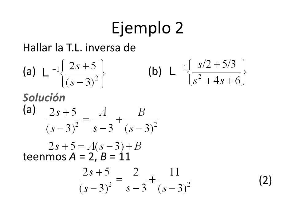Ejemplo 2 Hallar la T.L. inversa de (a) (b)