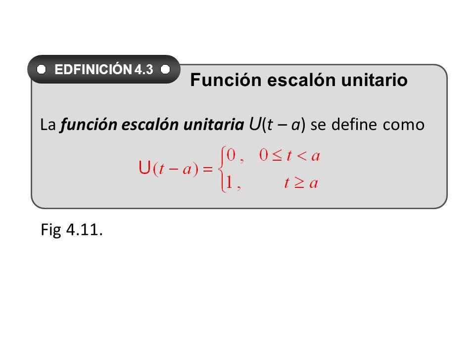 La función escalón unitaria U(t – a) se define como