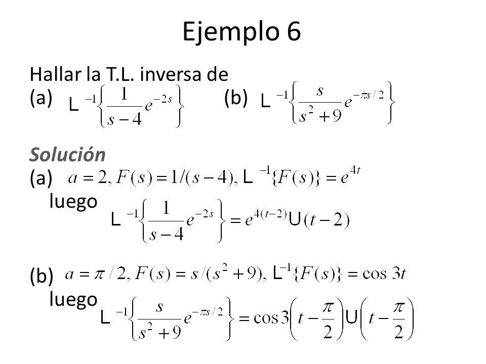 Ejemplo 6 Hallar la T.L. inversa de (a) (b) Solución (a) luego