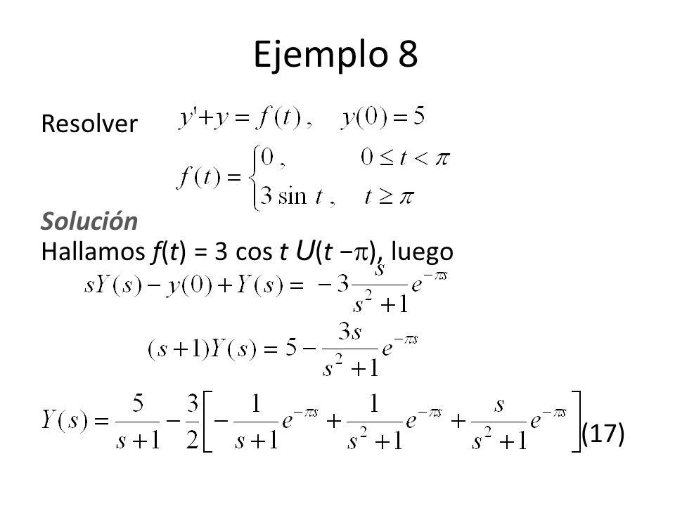 Ejemplo 8 Resolver Solución Hallamos f(t) = 3 cos t U(t −), luego (17)