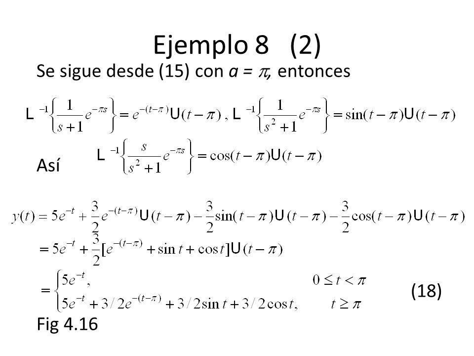 Ejemplo 8 (2) Se sigue desde (15) con a = , entonces Así