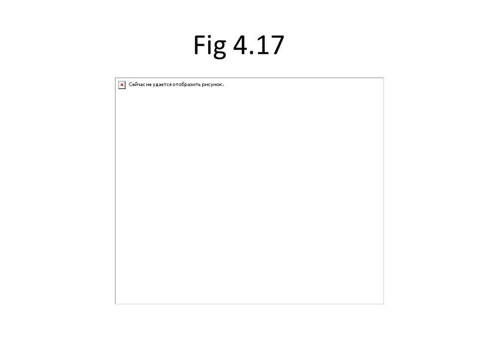 Fig 4.17