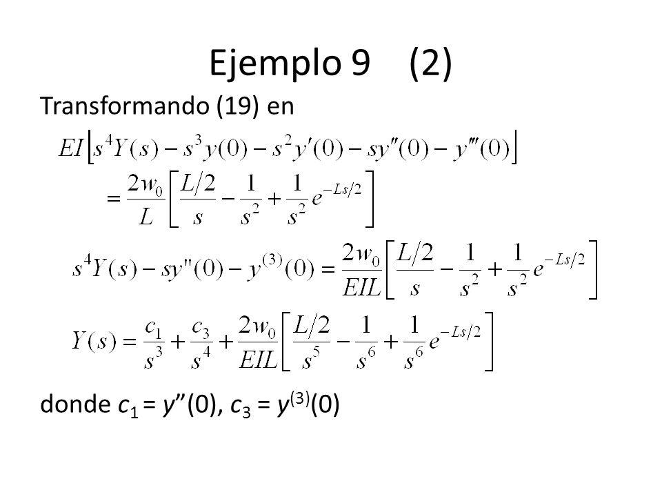 Ejemplo 9 (2) Transformando (19) en donde c1 = y (0), c3 = y(3)(0)
