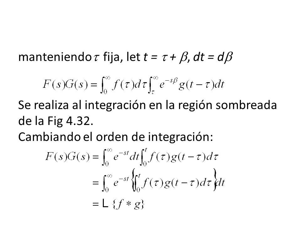 manteniendo fija, let t =  + , dt = d Se realiza al integración en la región sombreada de la Fig 4.32.