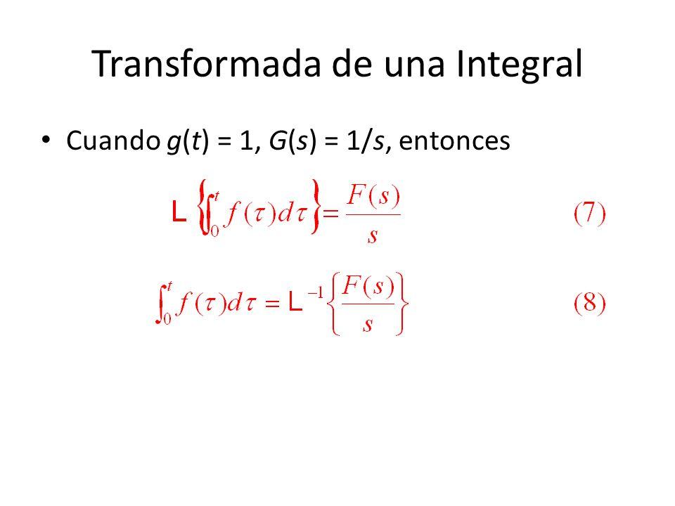 Transformada de una Integral