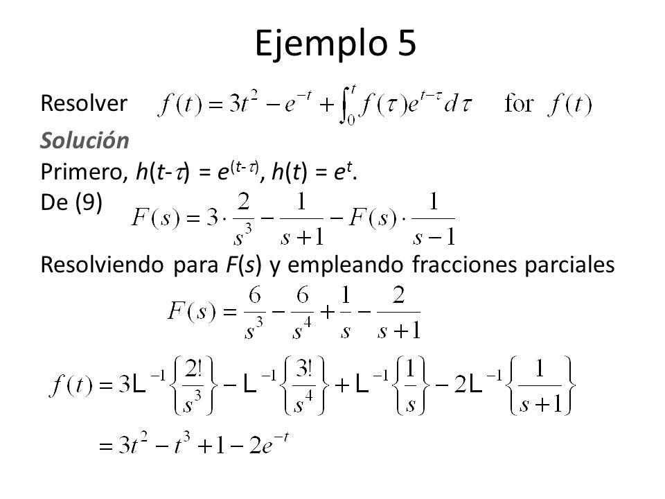 Ejemplo 5 Resolver. Solución Primero, h(t-) = e(t-), h(t) = et.