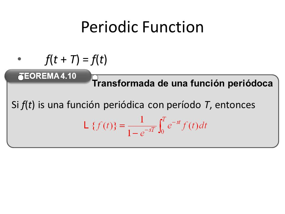 Periodic Function f(t + T) = f(t)