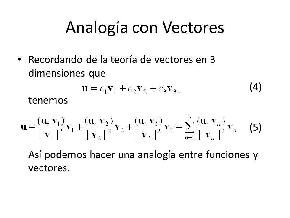 Analogía con Vectores