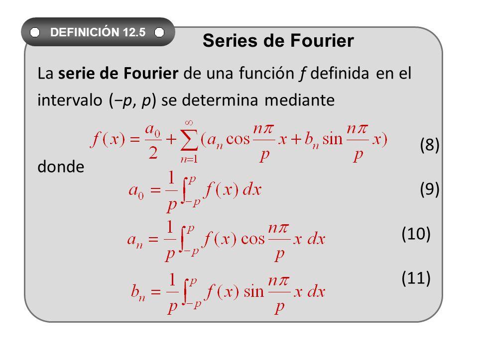 La serie de Fourier de una función f definida en el