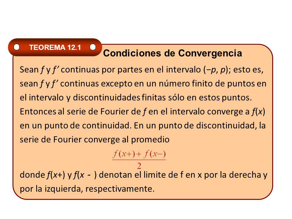 Sean f y f' continuas por partes en el intervalo (−p, p); esto es,