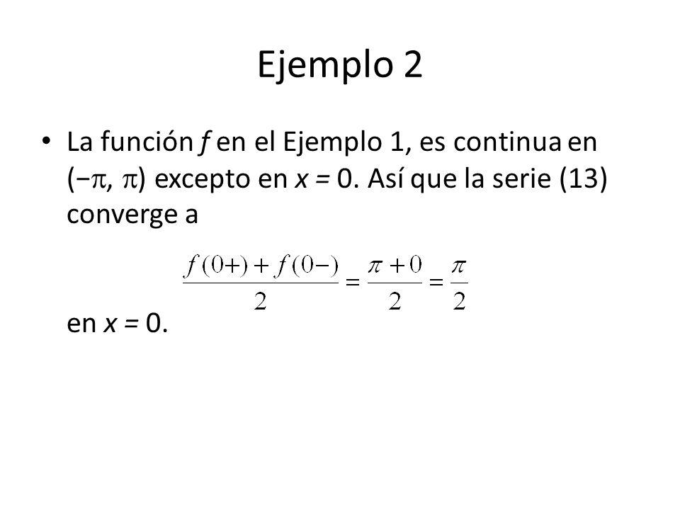 Ejemplo 2 La función f en el Ejemplo 1, es continua en (−, ) excepto en x = 0.