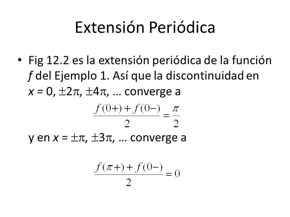 Extensión Periódica