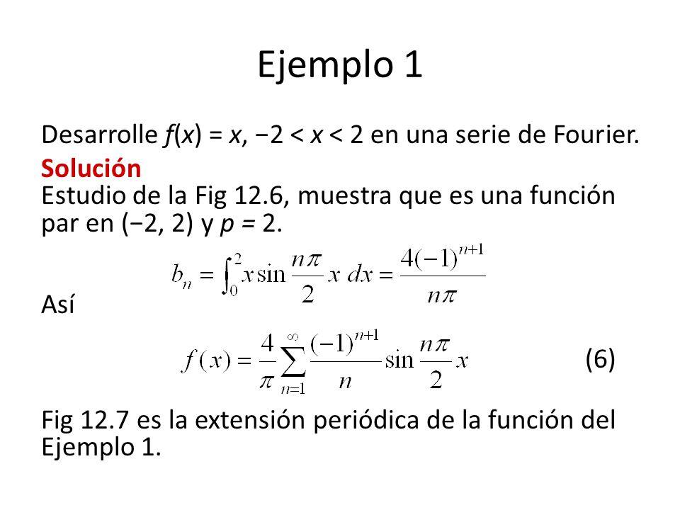 Ejemplo 1 Desarrolle f(x) = x, −2 < x < 2 en una serie de Fourier.