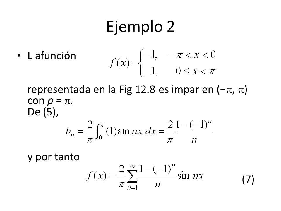 Ejemplo 2 L afunción representada en la Fig 12.8 es impar en (−, ) con p = .