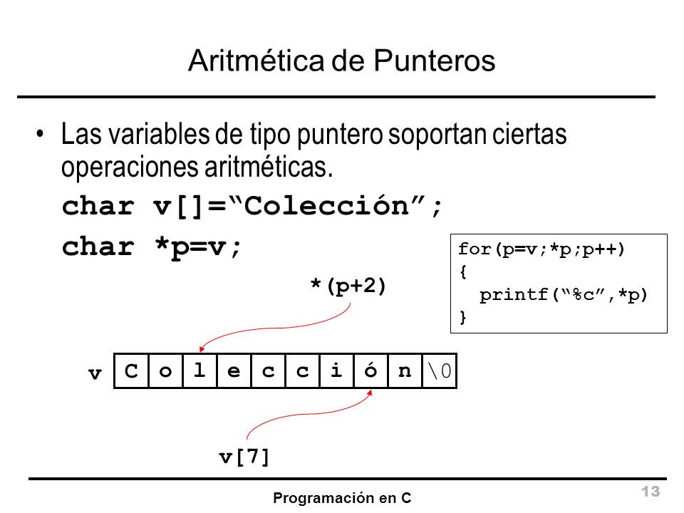 Aritmética de Punteros