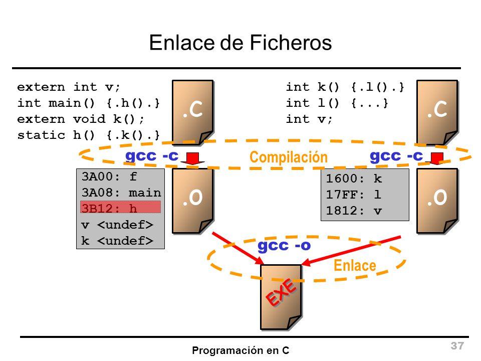 .c .c .o .o Enlace de Ficheros gcc -c Compilación gcc -c gcc -o Enlace