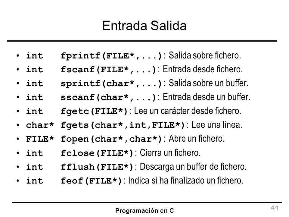 Entrada Salida int fprintf(FILE*,...): Salida sobre fichero.