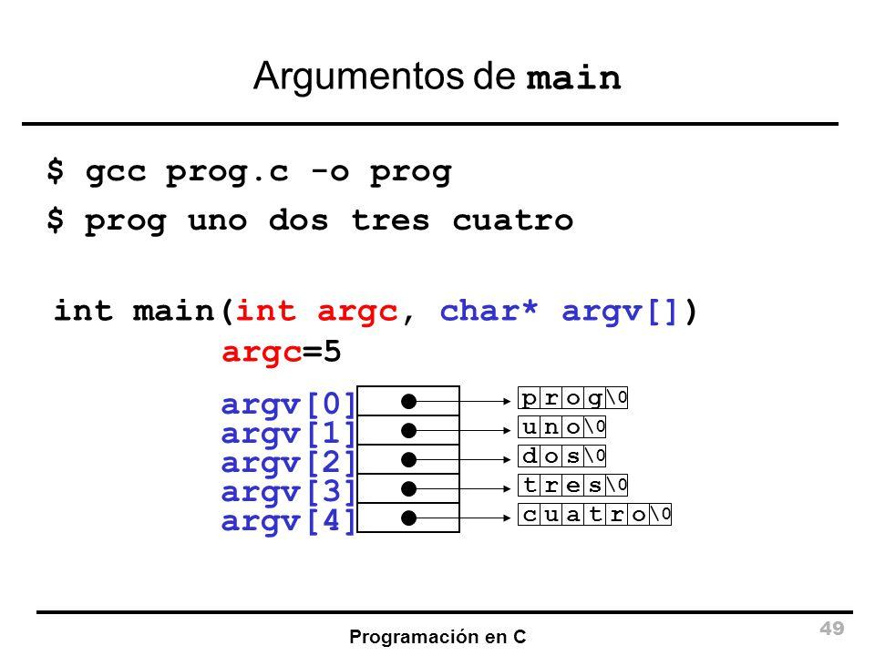 Argumentos de main $ gcc prog.c -o prog $ prog uno dos tres cuatro