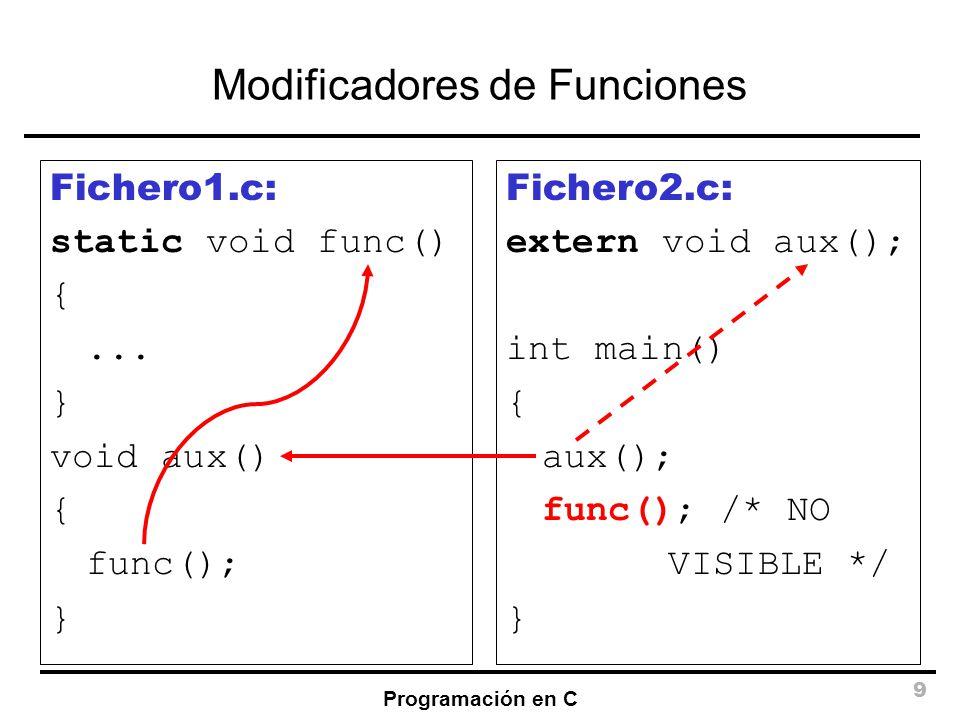 Modificadores de Funciones
