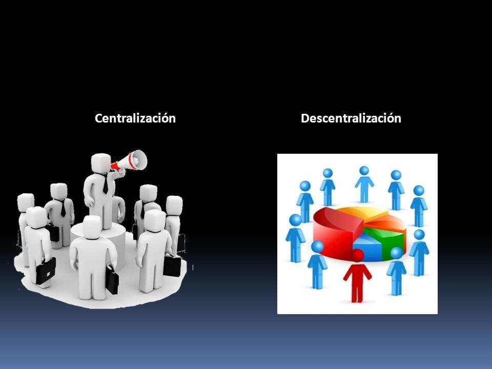 Centralización Descentralización