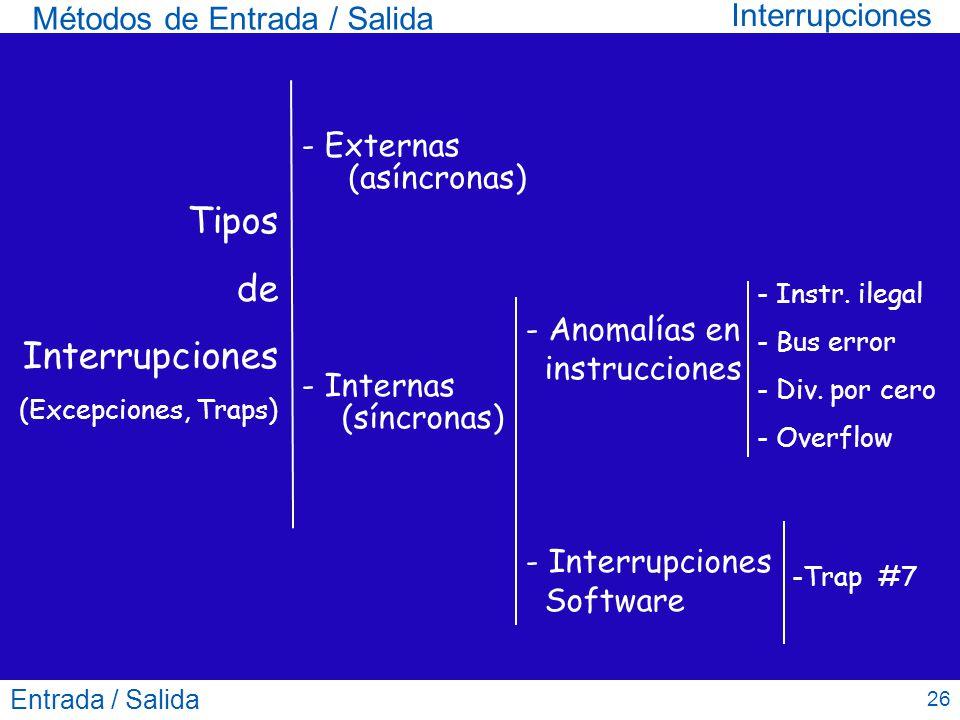 Tipos de Interrupciones Interrupciones Métodos de Entrada / Salida