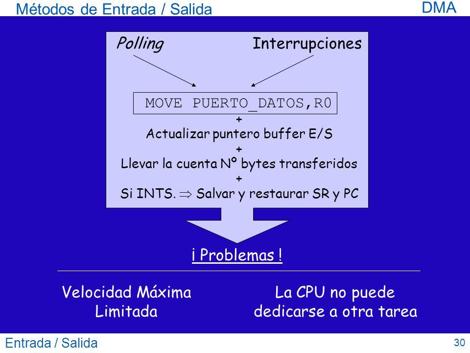 Métodos de Entrada / Salida DMA