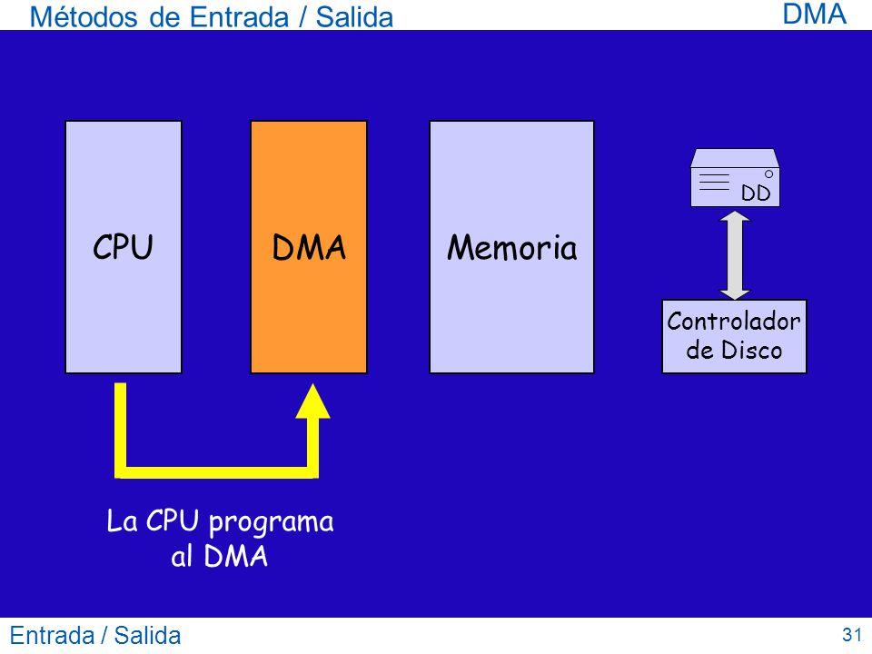 CPU DMA Memoria DMA Métodos de Entrada / Salida La CPU programa al DMA