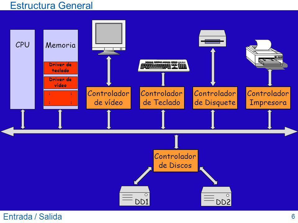Estructura General Entrada / Salida CPU Memoria Controlador de vídeo