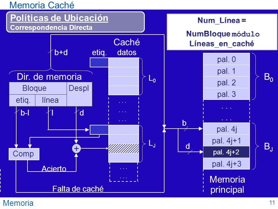NumBloque módulo Líneas_en_caché
