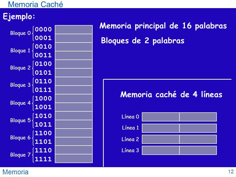 Memoria principal de 16 palabras Memoria caché de 4 líneas