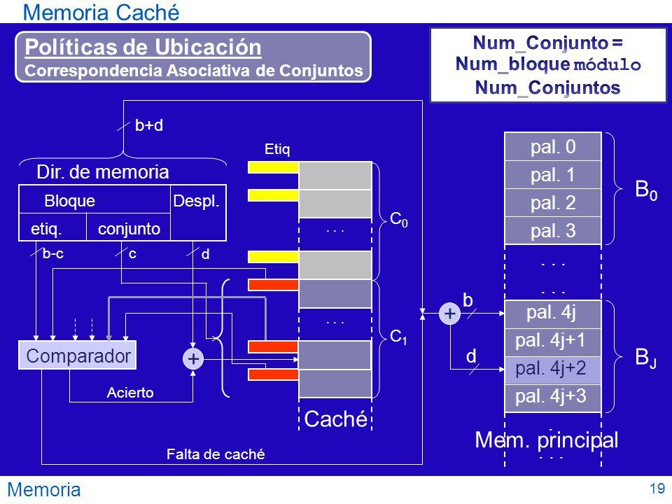 Num_Conjunto = Num_bloque módulo Num_Conjuntos