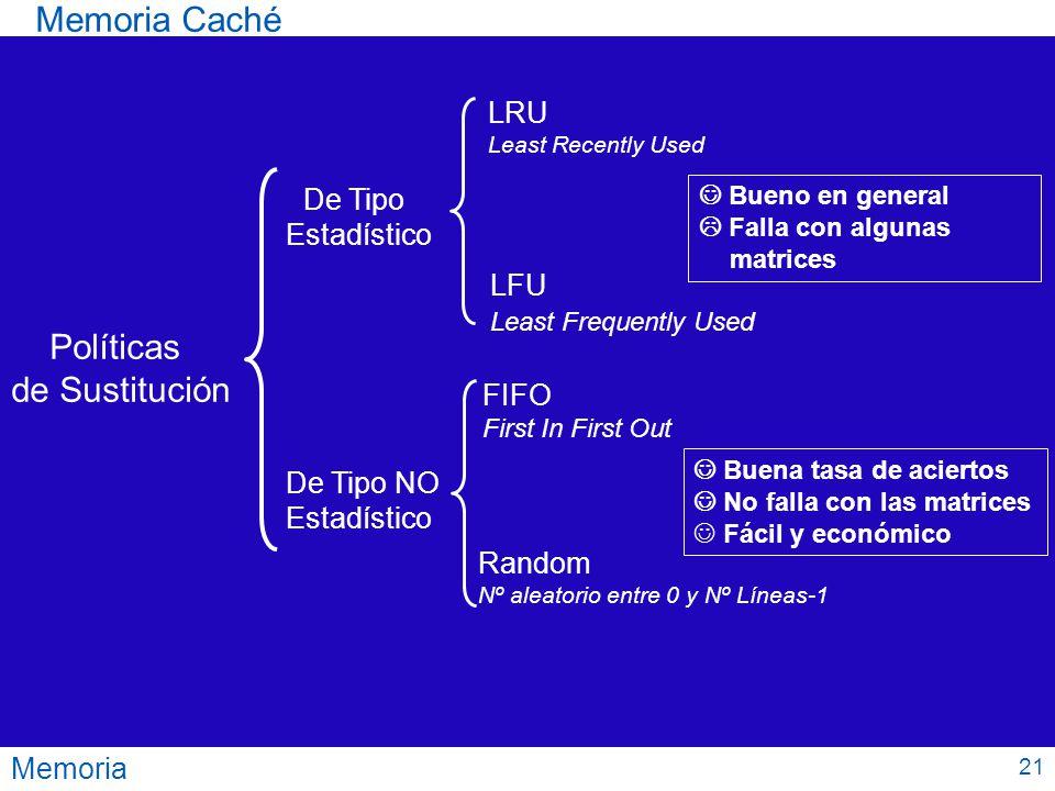 Memoria Caché Políticas de Sustitución LRU De Tipo Estadístico LFU