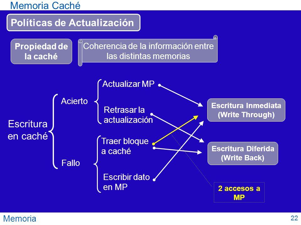 Coherencia de la información entre las distintas memorias
